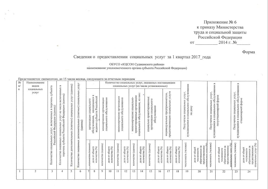 медицинская справка для водительского удостоверения 2015 в зеленограде